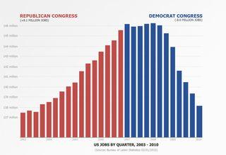 CongressJobsLarge1