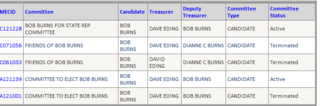 Bob Burns campaign committees